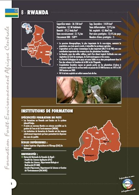 Cartographie des formations au Rwanda