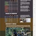 Cartographie des formation au Rwanda